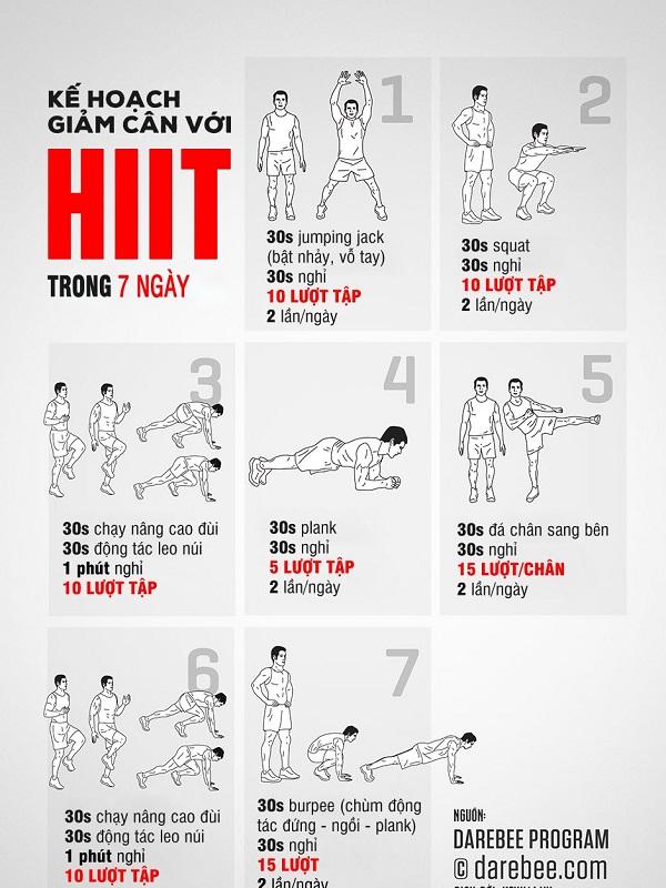 bài tập giảm cân toàn thân hiệu quả