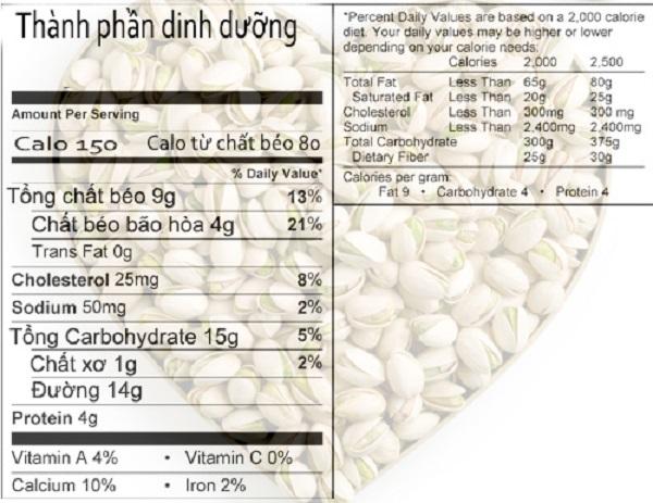 ăn hạt dẻ cười có béo không, ăn nhiều hạt dẻ cười có béo không, ăn hạt dẻ cười có béo k