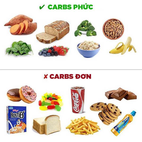 chế độ ăn low carb cho nữ, chế độ low-carb cho nữ, thực đơn low carb cho nữ, thực đơn giảm cân low carb cho nữ