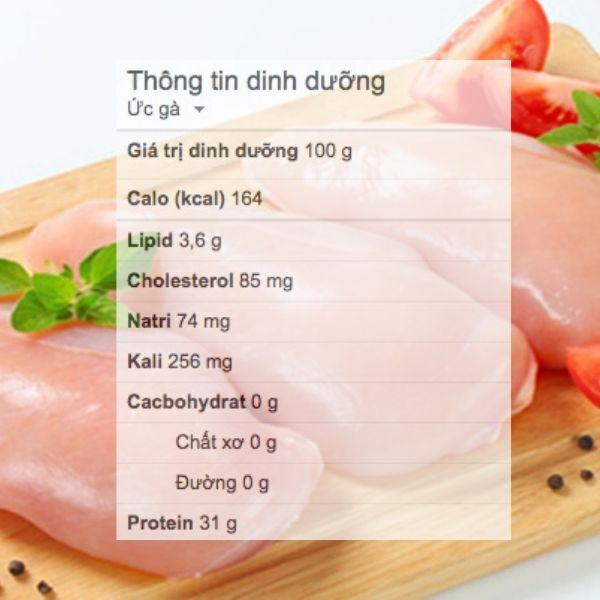ăn ức gà có giảm cân không, ăn ức gà giảm cân, giảm cân bằng cách ăn ức gà, cách ăn ức gà giảm cân, ăn ức gà để giảm cân, tại sao ăn ức gà giảm cân, ăn thịt ức gà giảm cân, ăn ức gà công nghiệp có giảm cân không, cách ăn ức gà để giảm cân, chế độ ăn giảm cân với ức gà, giảm cân bằng ăn ức gà, cách làm ức gà ăn giảm cân, tại sao ăn ức gà lại giảm cân